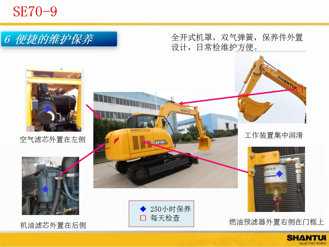 WWW_SE70SQW_COM_山推se70-9型号挖掘机优势详细介绍